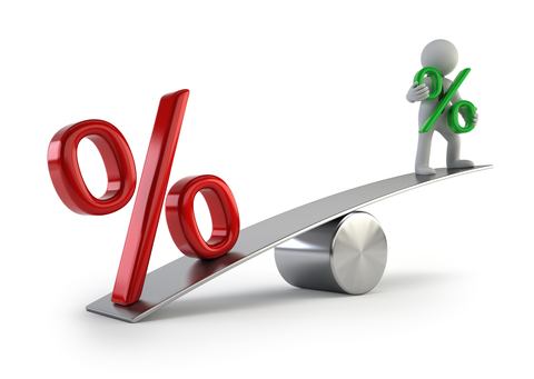 Discount rates present value