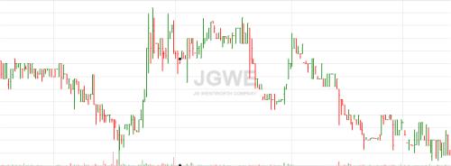 JGWE Gasping Gorilla head chart 8-22