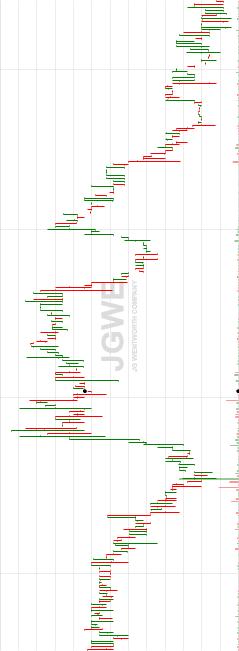 JGWE Gorilla head left chart 8-22
