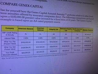 Genex Capital Assured Annuty Comparison retrieved 9-29-2018